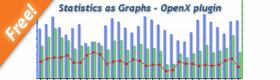 Statistics as Graphs plugin versie 1.0.2 uitgebracht